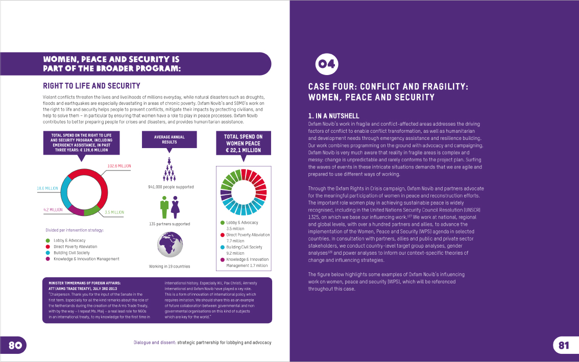 Spread design for a marketing brochure for Oxfam Novib